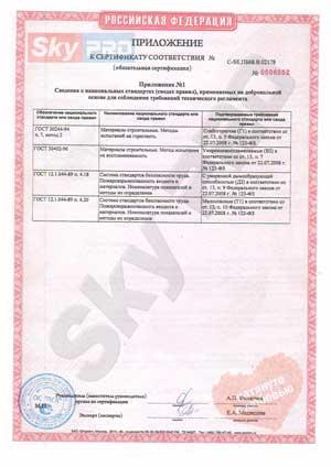 Приложение к сертификату пожарной безопасности тканевых потолков